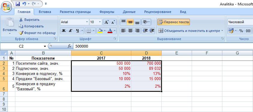 удвоить продажи услуг - таблица